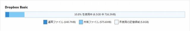 [スクリーンショット]Dropboxの容量が6.5GB